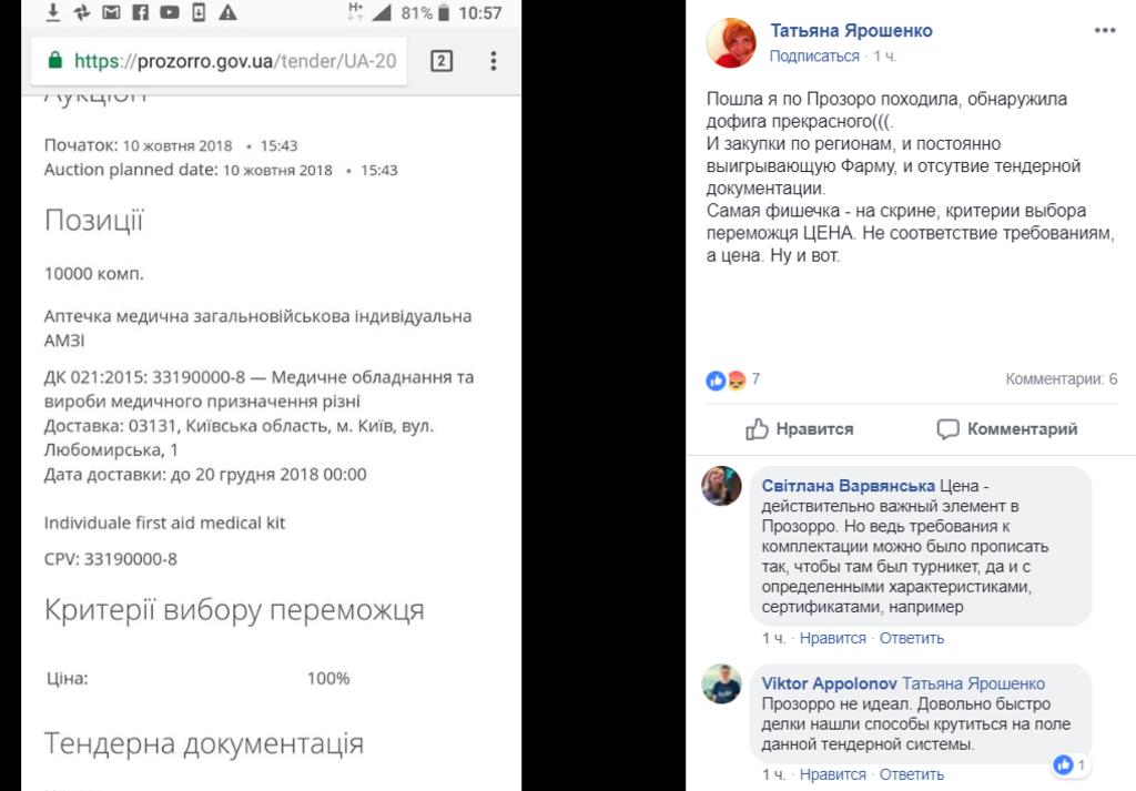Держат за идиотов: в Украине произошел скандал с аптечками для копов