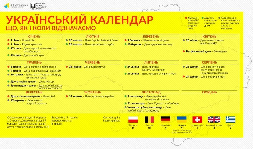 Предлагаемые изменения в календарь государственных праздников и памятных дат в Украине