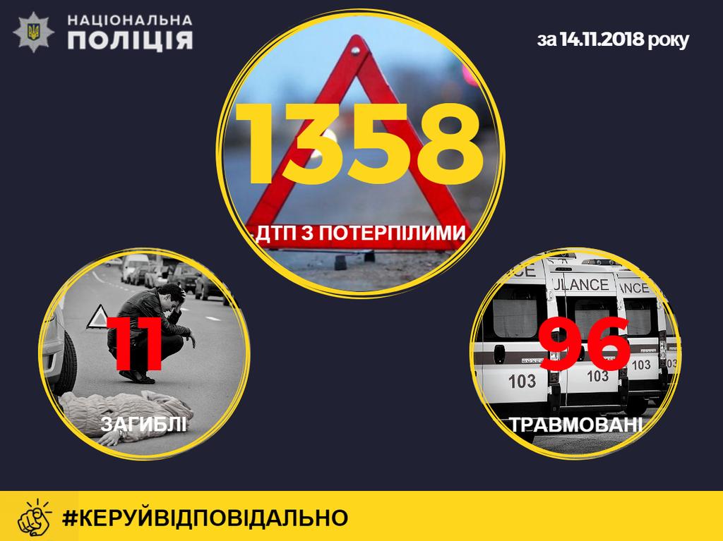 Сотни аварий и 11 погибших. Как не стать жертвой плохой погоды в Украине, советы