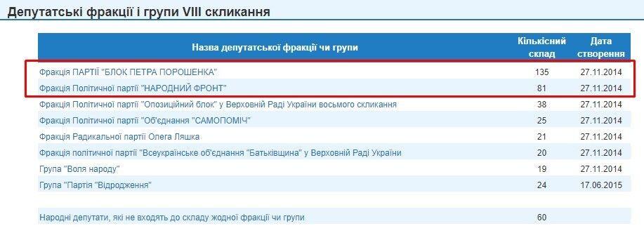 Военное положение: по всей ли Украине, найдутся ли голоса в Раде, отменят ли выборы, будет ли кредит МВФ