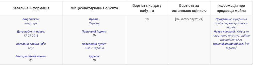 Декларация Виктора Назарова