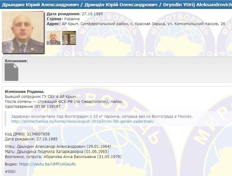 Предатель Украины из Крыма попал в серьезный скандал в России: фото