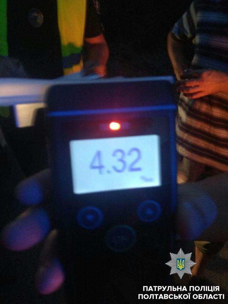 В Україні спіймали за кермом рекордно п'яного водія: фото