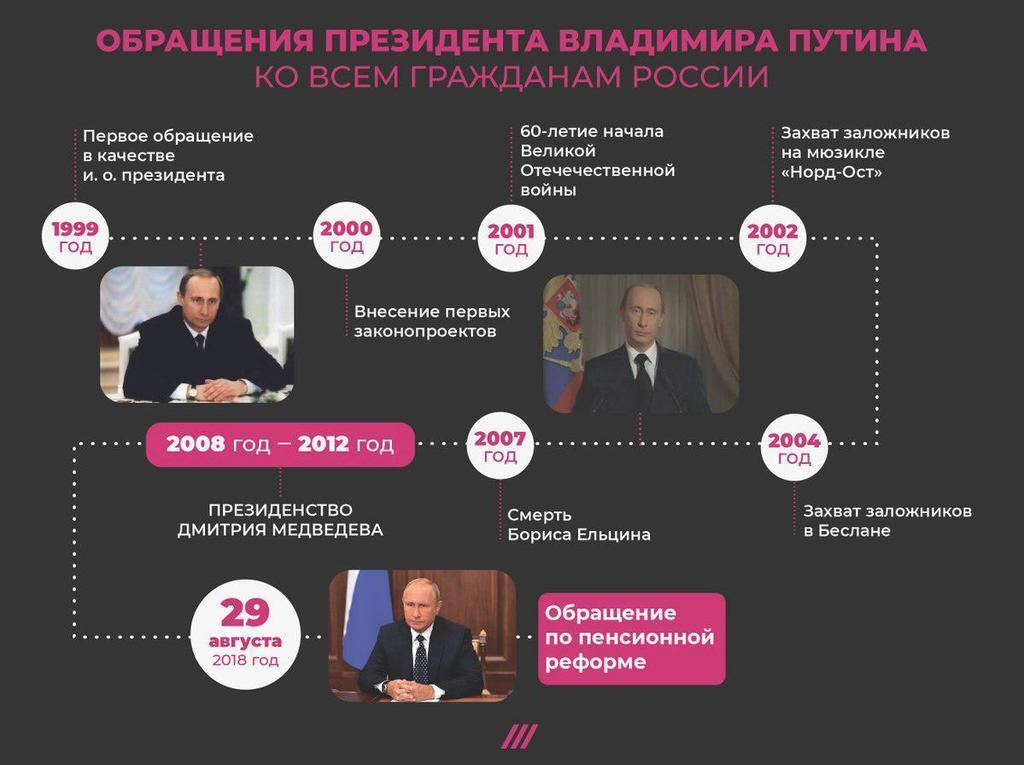 В Путіна трагедія, влада вислизає - російський політик