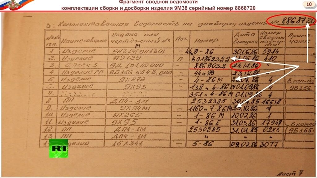 """Павло Канигін показав нестиковки у """"сенсації"""" по МН17"""