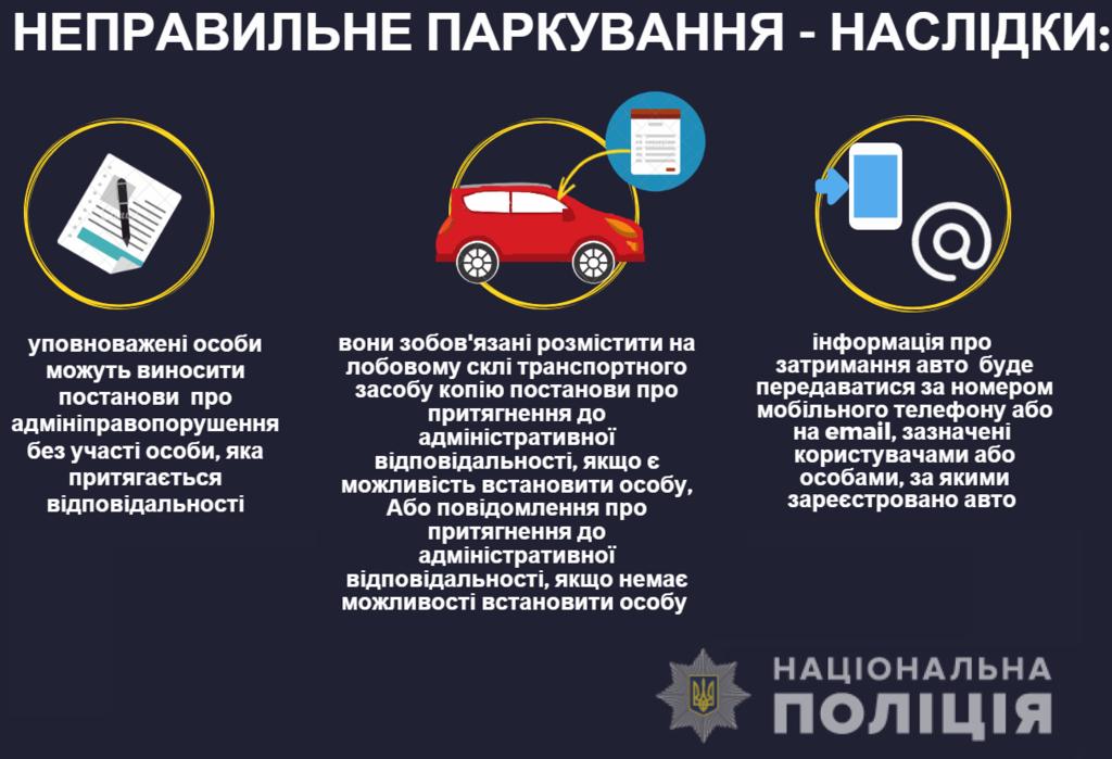 В Украине начали по-новому наказывать за неправильную парковку: что изменилось