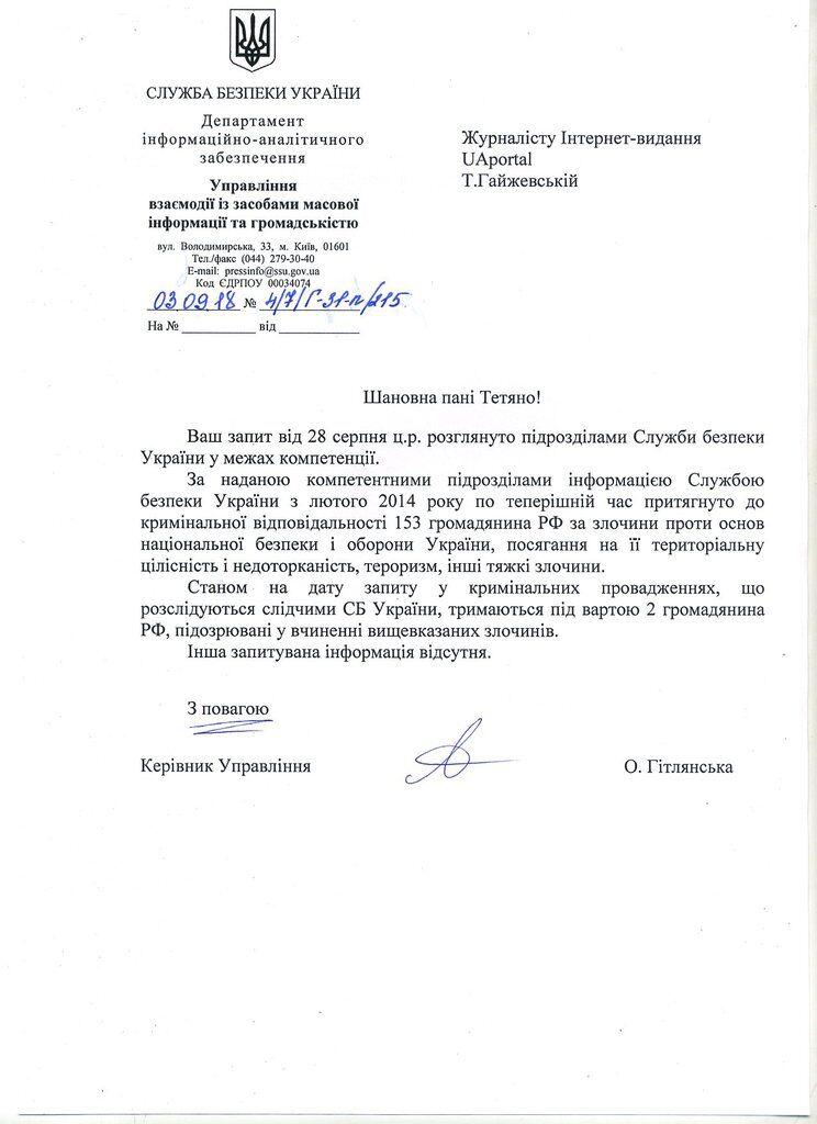 Сколько россиян попалось на войне в Украине: ответ СБУ