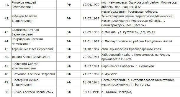 """В Украине рассекретили полсотни наемников """"Вагнера"""", воевавших на Донбассе и в Сирии: опубликованы фото"""
