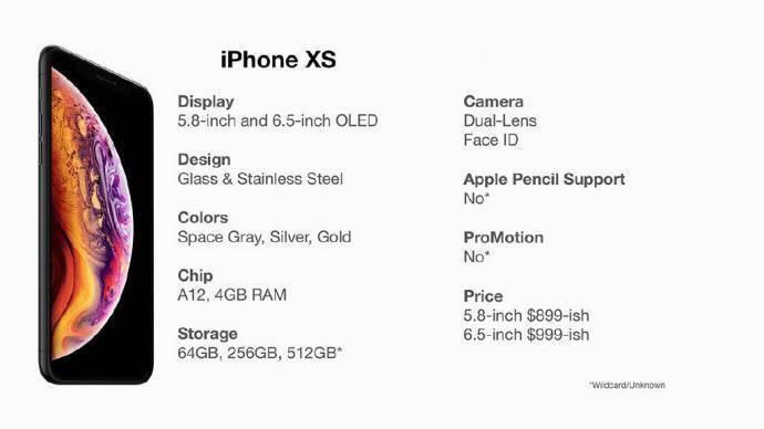 iPhone XS: какая будет цена