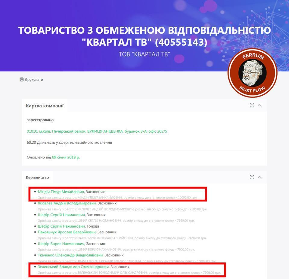 На Зеленського викотили компромат: хто такий Тимур Міндіч