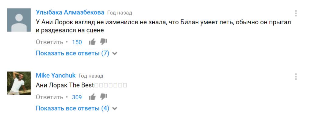 Як Ані Лорак і Надя Дорофєєва співали в дитинстві: веселе відео