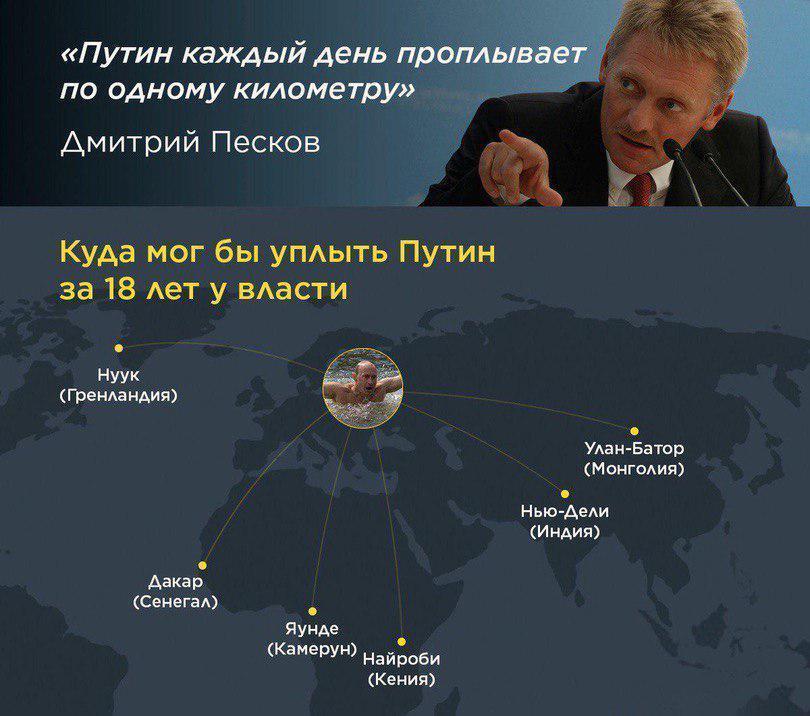 Путін пропливає по 1 км в день: куди він міг би доплисти за 18 років