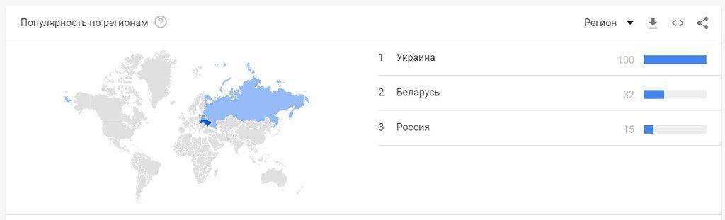 """Почему """"Саакашвили умер"""" взлетел в трендах"""