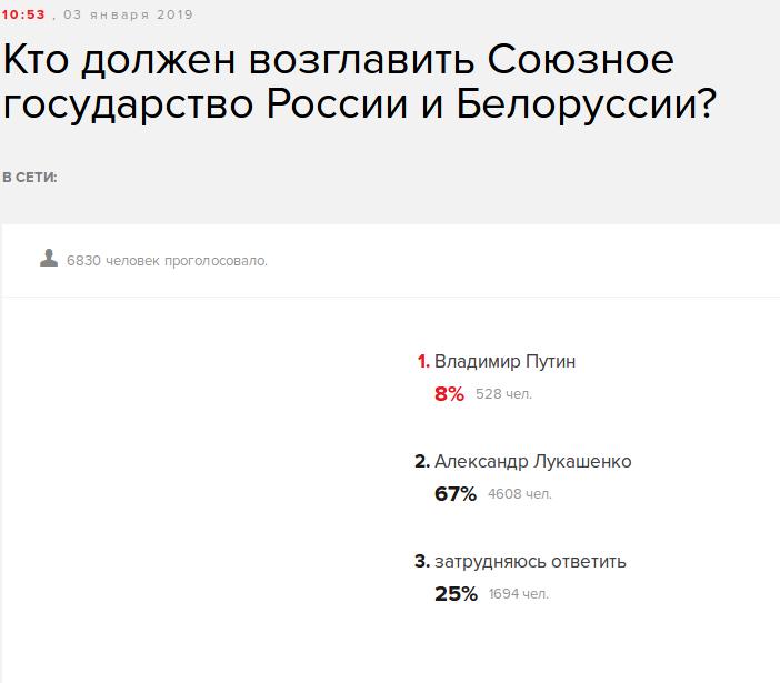 Лукашенко стане президентом Росії: результати опитування росіян шокували