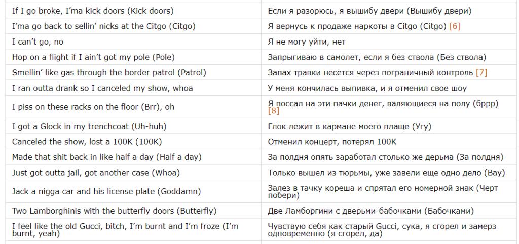Butterfly Doors: перевод хита Lil Pump на русский