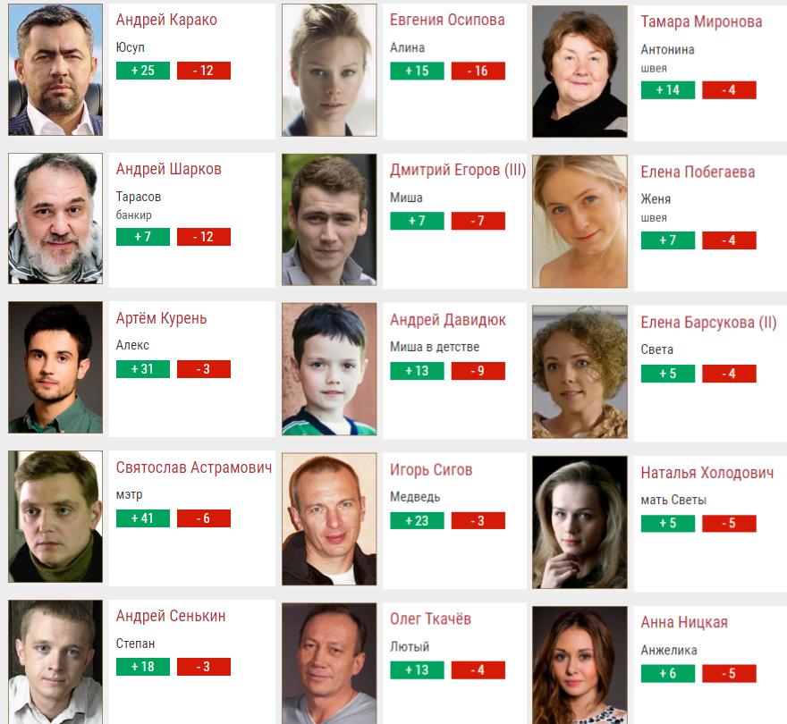 Сильная слабая женщина: описание и отзывы, актеры и роли, смотреть сериал онлайн