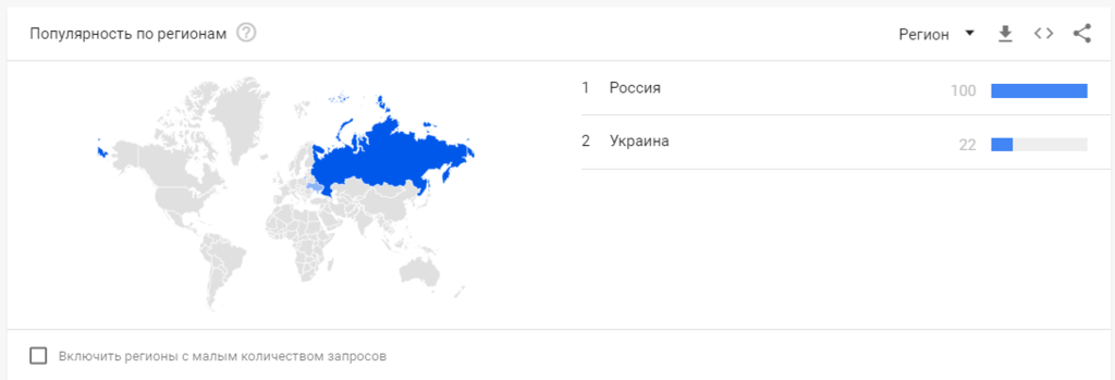 """Чому """"Зеленський помер"""" злетіло в трендах і що зараз з президентом України"""