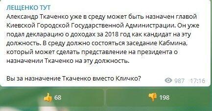 Лещенко: Ткаченко 9 октября может быть назначен главой КГГА