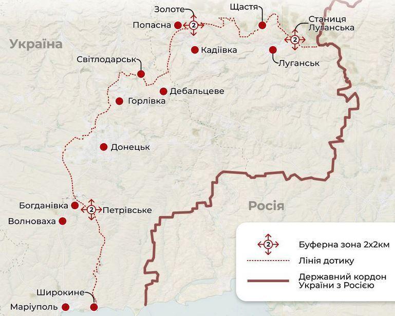 Розведення сил на Донбасі