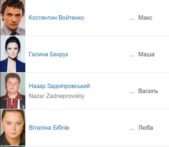 Будиночок на щастя, 2 сезон: актори і ролі, відгуки, дивитися всі серії онлайн