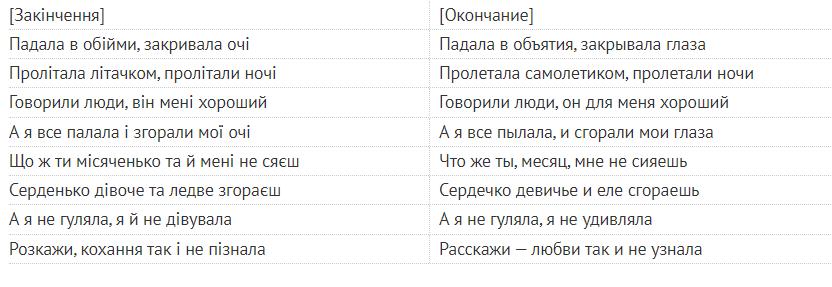 Палала: текст, перевод и скачать песню группы KAZKA
