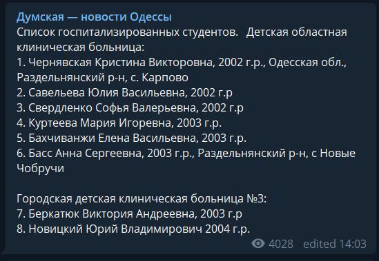 Опубліковано список постраждалих у пожежі на Троїцькій в Одесі
