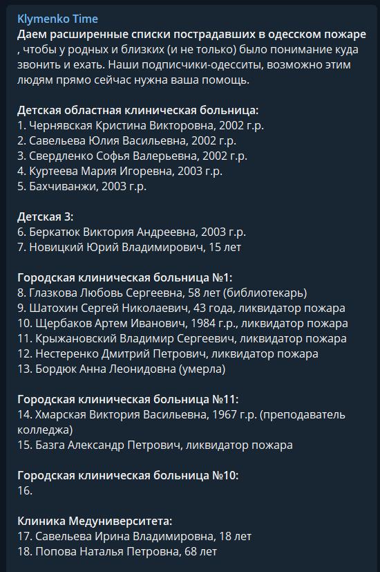 Опубликован список пострадавших в пожаре на Троицкой в Одессе
