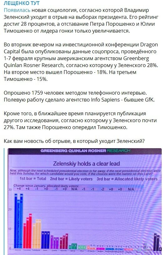 Гучний інсайд про лідерство Зеленського: опубліковані результати опитування