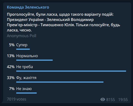 Зеленский сделал с Тимошенко ход конем