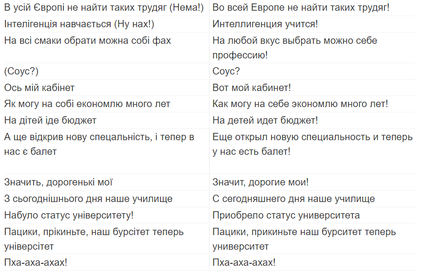 Gimme the Loot: текст і переклад пародії на хіт Big Baby Tape