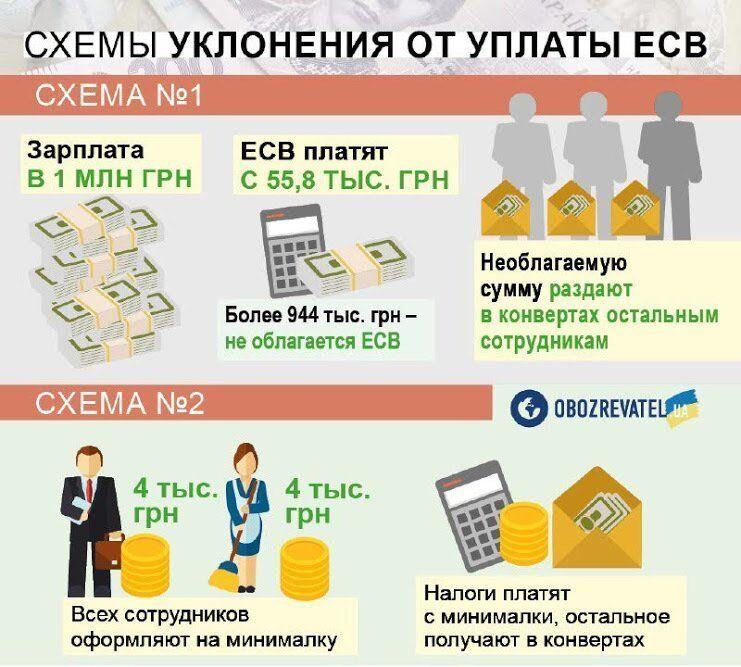 Проблеми з бюджетом допоможе вирішити тільки податкова реформа - Насіров