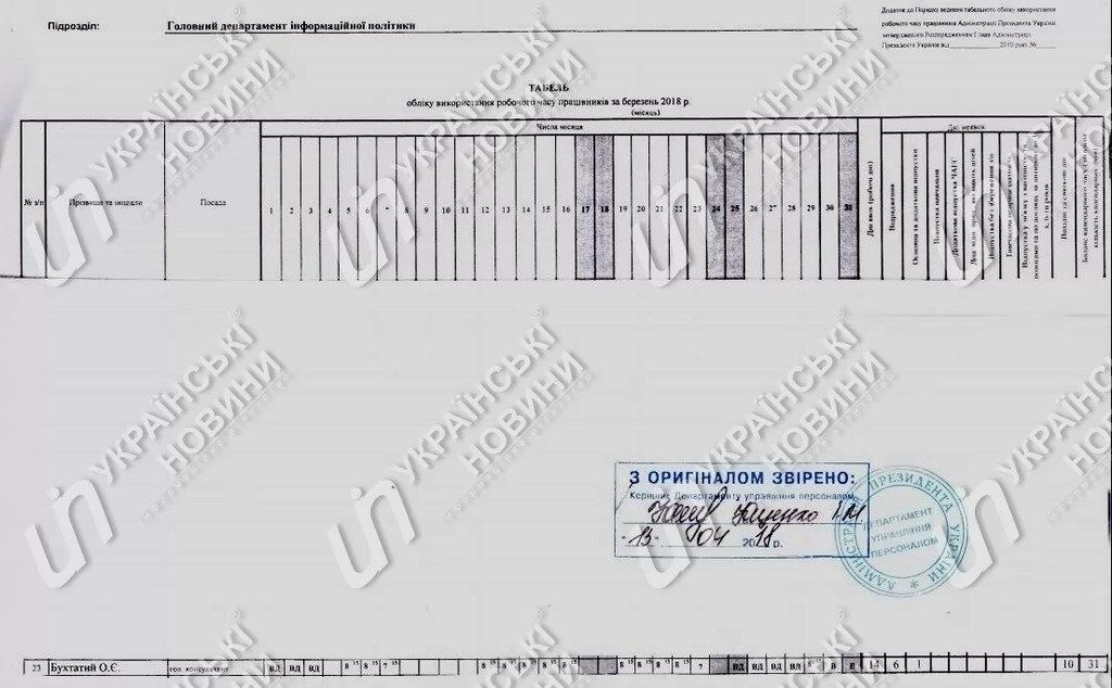 В якому скандалі був замішаний Олександр Бухтатий, документ