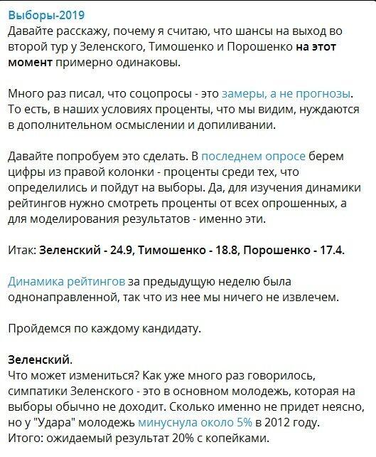 Як Зеленський програє вибори: рейтинг і прогноз