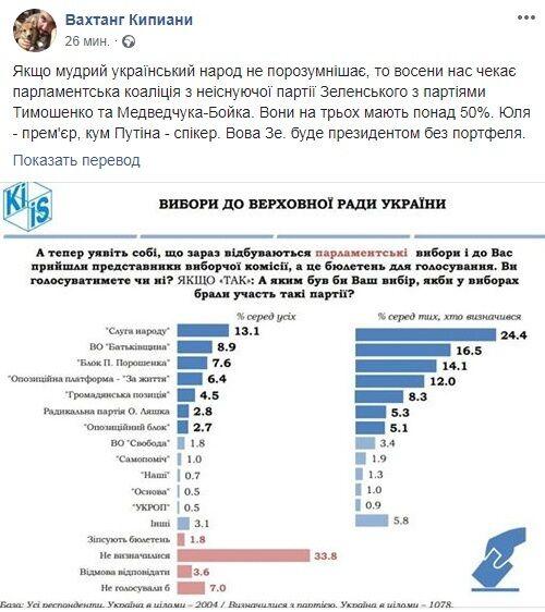 Тимошенко-прем'єр, Медведчук – глава Верховної Ради: журналіст опублікував резонансний сценарій