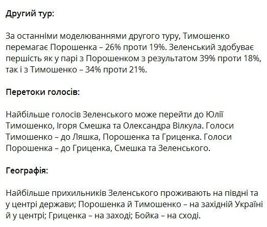 Зеленський віддасть голоси Тимошенко: як це станеться