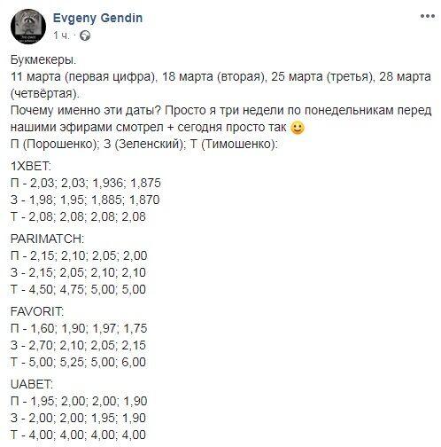 Зеленский и Порошенко уже во втором туре? Финальные прогнозы букмекеров