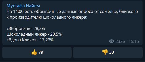 Екзит-пол: в мережу злили перші результати виборів 2019
