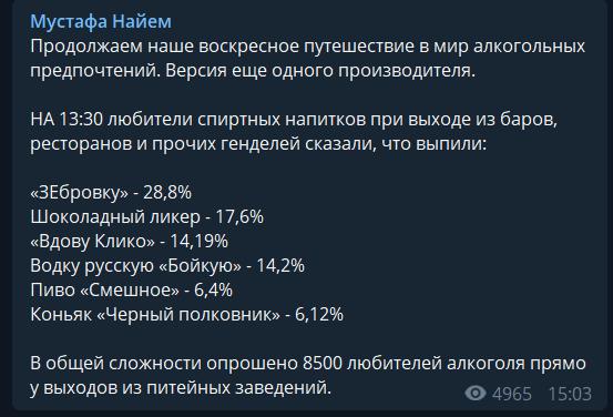 Вибори президента України: скільки проголосували за Гриценка, екзит-пол