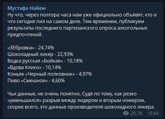 Хто виходить у другий тур: в мережу злили результати виборів 2019 по екзит-пол