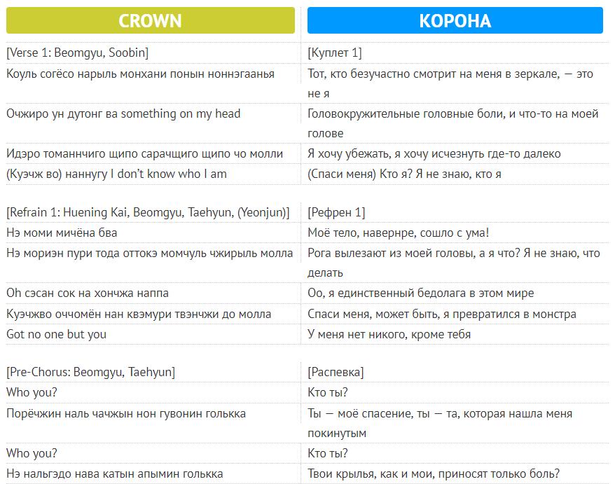 CROWN: слова и перевод хита TXT