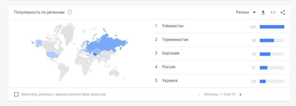 "Чому ""Пугачова померла"" злетіло в трендах"
