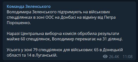 Військові за Зеленського? Як насправді проголосував Донбас