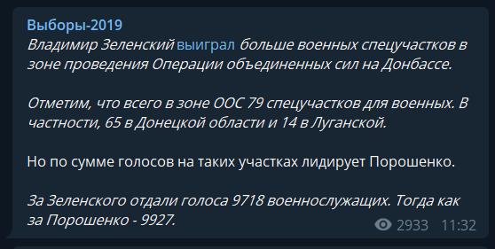 Военные за Зеленского? Как на самом деле проголосовал Донбасс