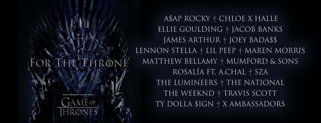 """""""За трон"""": що це за альбом, де його слухати і при чому тут """"Гра престолів 8"""""""