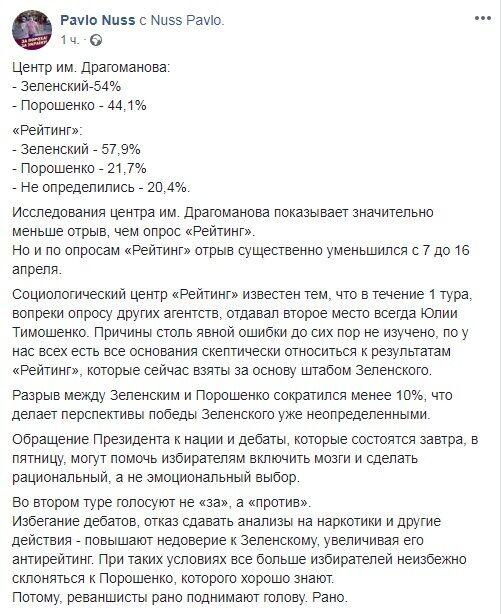 Порошенко до минимума сократил отставание от Зеленского
