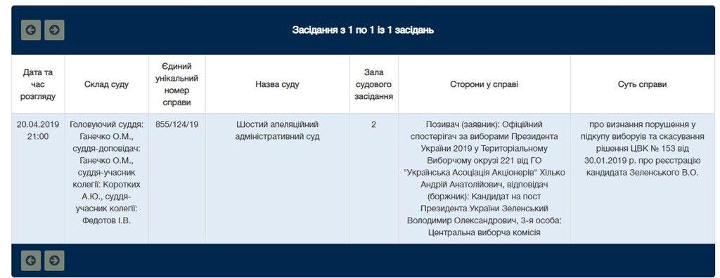 Суд розглядає скасування реєстрації Зеленського на виборах: трансляція онлайн