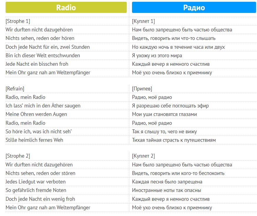 Radio: слова и перевод хита Rammstein