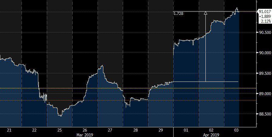 Как Зеленский влияет на курс доллара в Украине