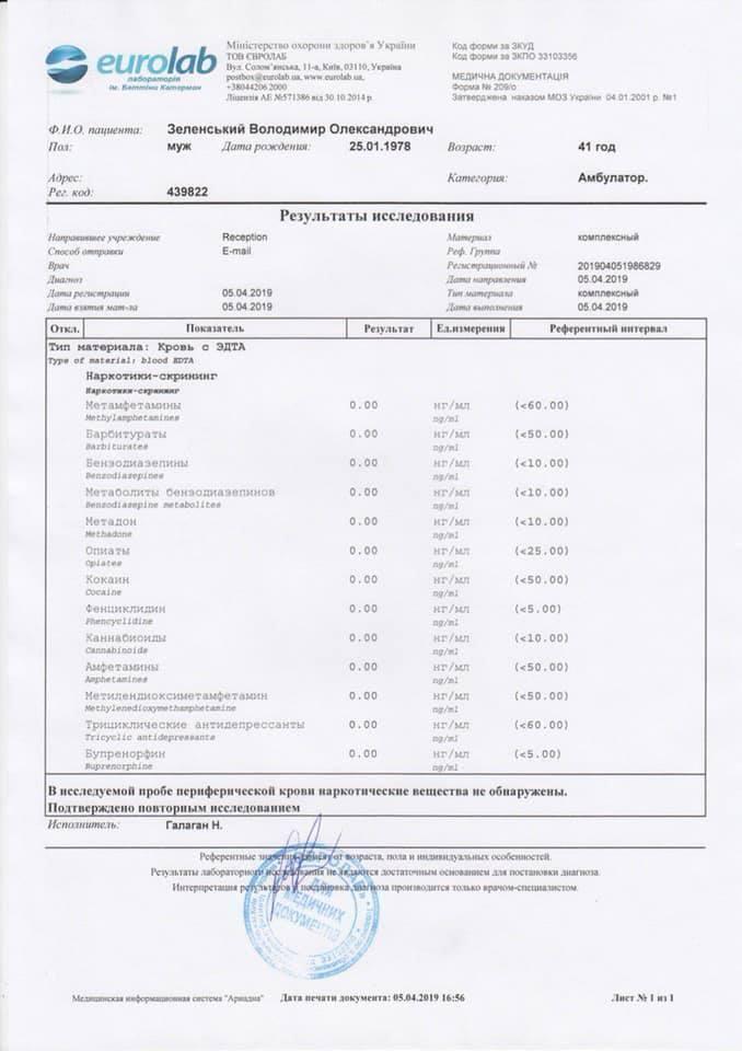 """""""2 квітня"""": Зеленський попався на ляпі з результатами аналізу"""