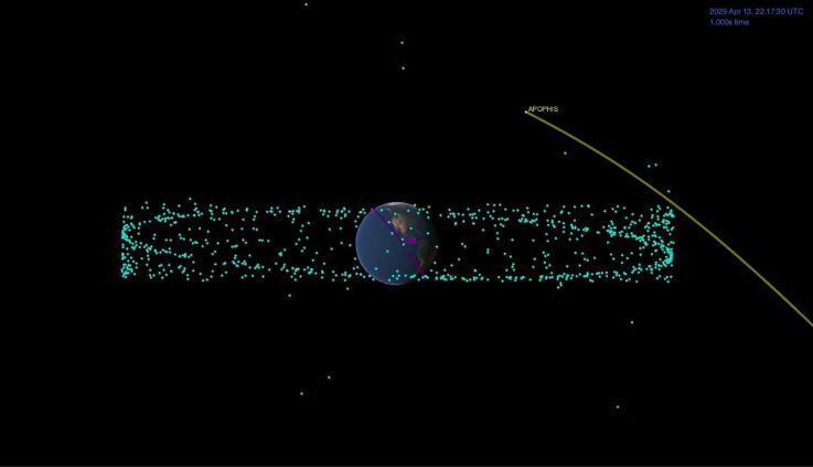 Астероїд 99942 Apophis
